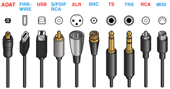 What Audio Cable Is Best