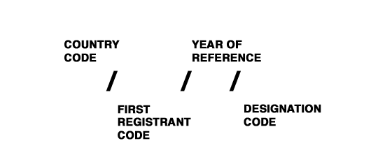 ISRC Code Example